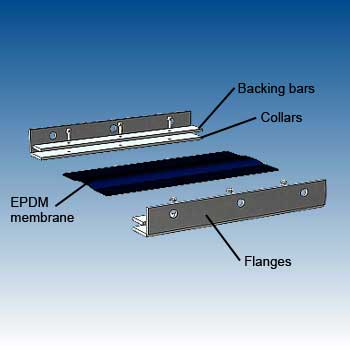 Rectangular EPDM flexible connections details - dB Noise Reduction
