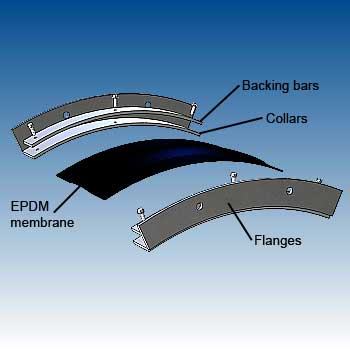 Circular EPDM flexible connections details - dB Noise Reduction